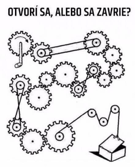 Séria ozubených kolies tvorí hlavolam. Čo myslíte: ak otočíme kľuku, krabica na konci ozubených kolies a kladiek sa otvorí, alebo sa zavrie? ;)