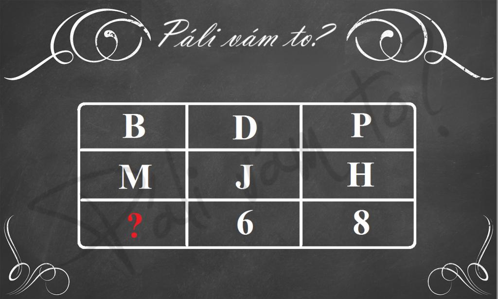 Písmená, čísla a jeden otáznik. Aké bude riešenie?