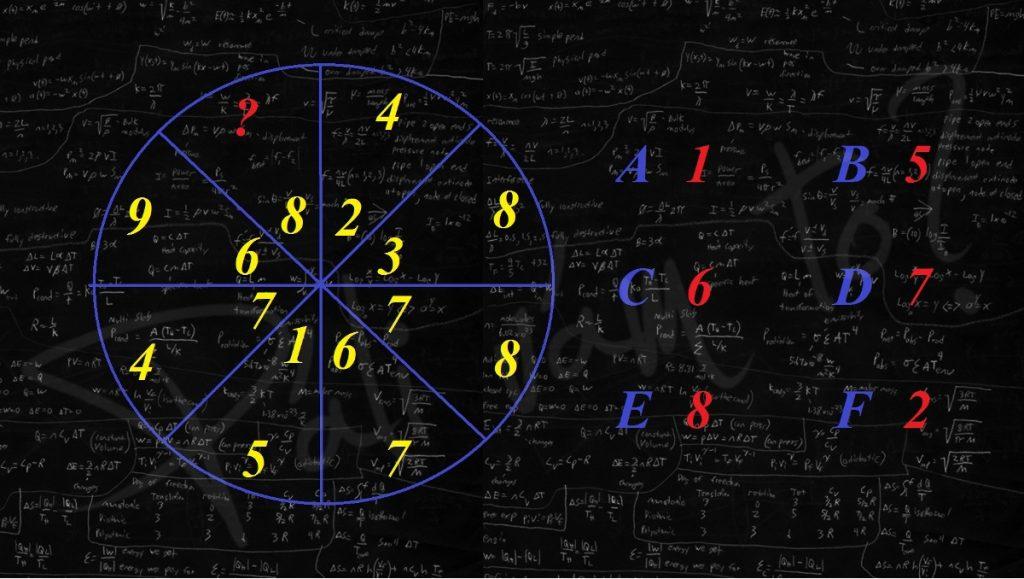 Máš rád logické úlohy? Doplň číslo a vyrieš ju!