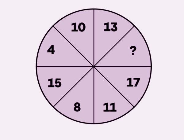 Ktoré číslo patrí namiesto otáznika?